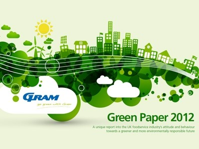 GLG 220 Week 5 Environmental Sustainability Paper - Hashdoc