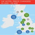 The Hotels.com Hotel Price Index reveals that 29 out of 39 UK destinations saw hotel prices either flattening out or falling for the first six months of 2012